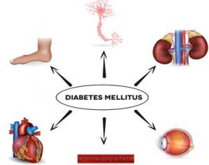 diabetes-voet